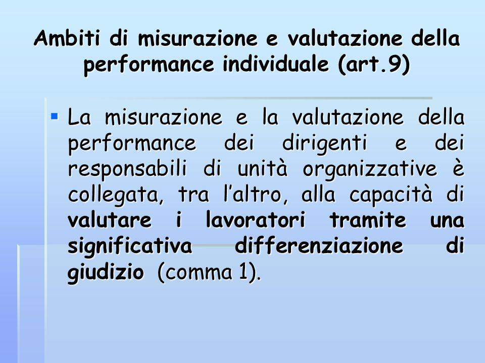 Ambiti di misurazione e valutazione della performance individuale (art.9)  La misurazione e la valutazione della performance dei dirigenti e dei resp