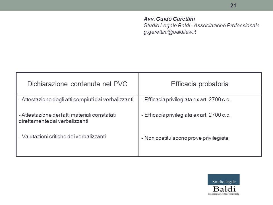 21 Avv. Guido Garettini Studio Legale Baldi - Associazione Professionale g.garettini@baldilaw.it Dichiarazione contenuta nel PVCEfficacia probatoria -
