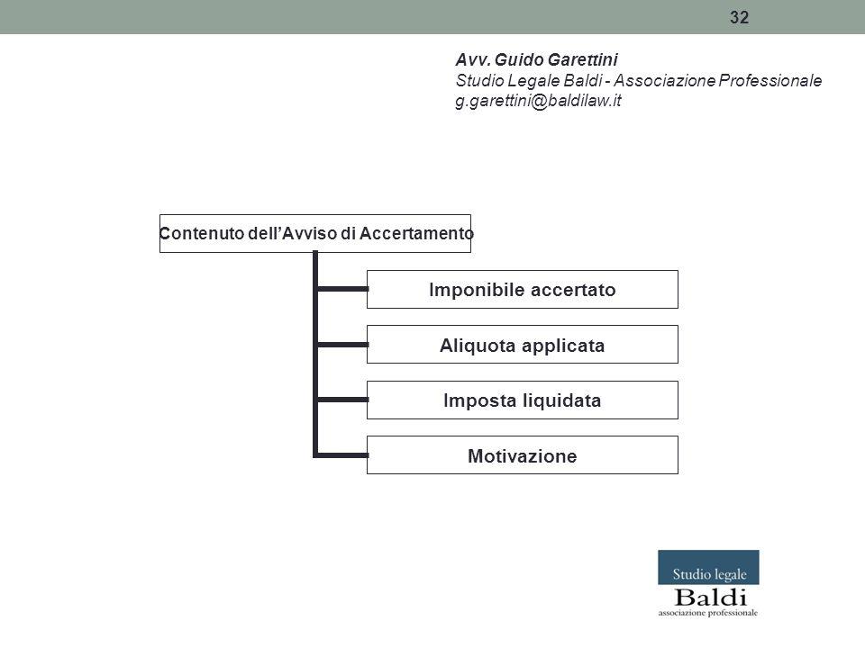 32 Avv. Guido Garettini Studio Legale Baldi - Associazione Professionale g.garettini@baldilaw.it Contenuto dell'Avviso di Accertamento Imponibile acce