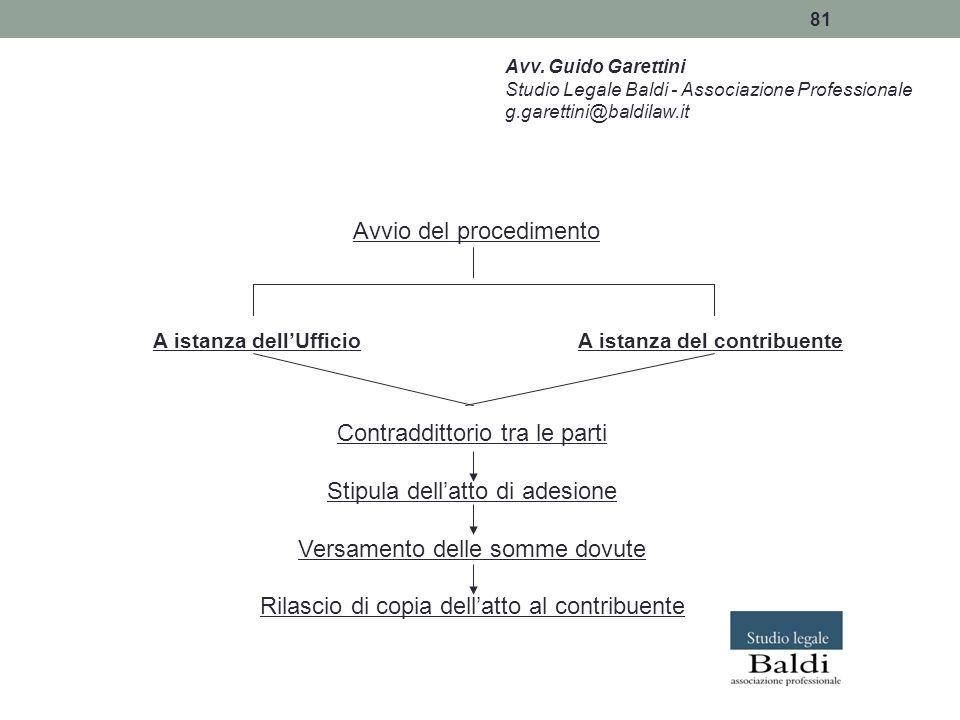 81 Avv. Guido Garettini Studio Legale Baldi - Associazione Professionale g.garettini@baldilaw.it Avvio del procedimento A istanza dell'UfficioA istanz