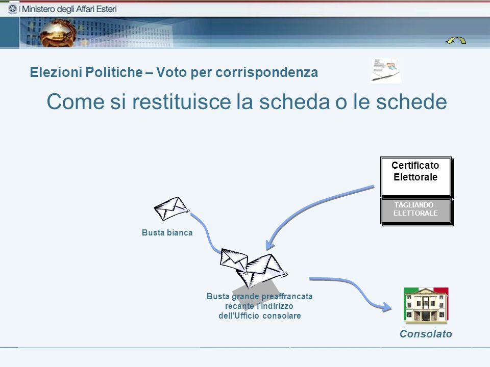 Elezioni Politiche – Voto per corrispondenza Busta grande preaffrancata recante l'indirizzo dell'Ufficio consolare Busta bianca Consolato Certificato