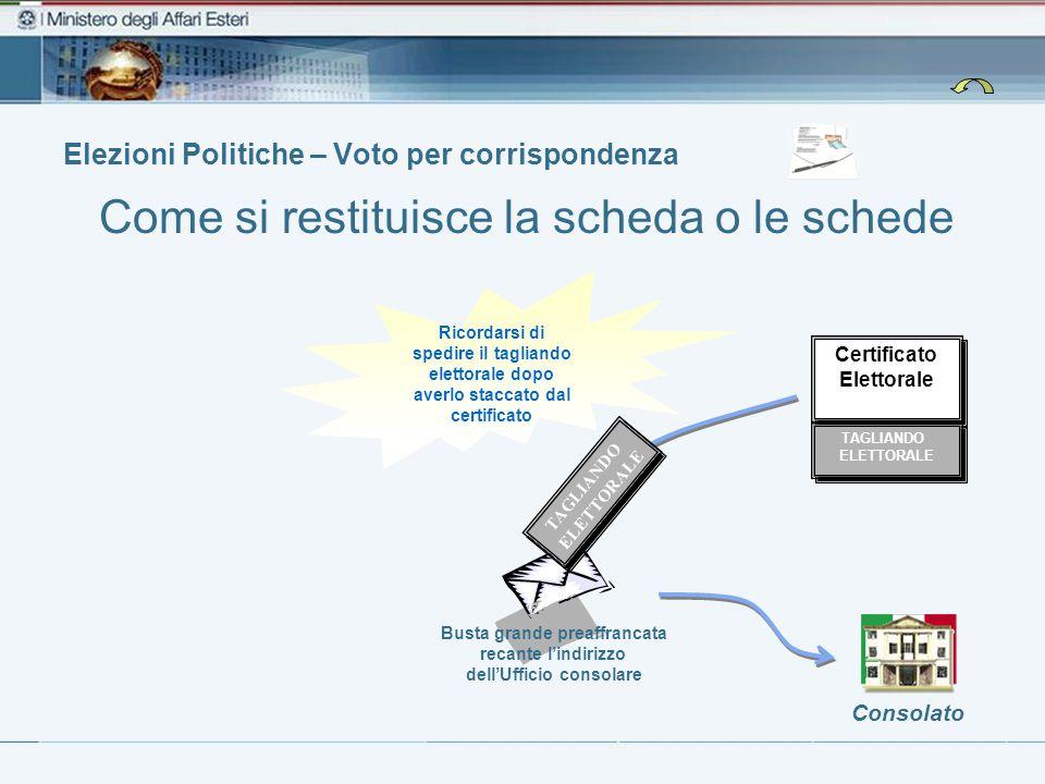 Elezioni Politiche – Voto per corrispondenza Busta grande preaffrancata recante l'indirizzo dell'Ufficio consolare Consolato Certificato Elettorale Certificato Elettorale TAGLIANDO ELETTORALE TAGLIANDO ELETTORALE TAGLIANDO ELETTORALE TAGLIANDO ELETTORALE Ricordarsi di spedire il tagliando elettorale dopo averlo staccato dal certificato Come si restituisce la scheda o le schede