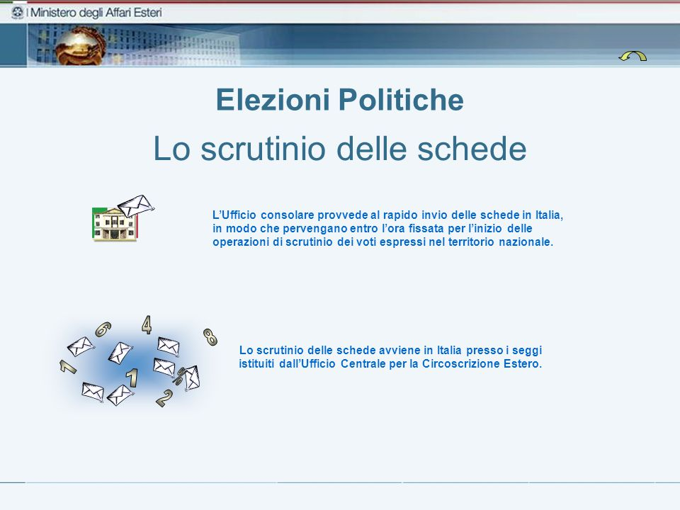 Elezioni Politiche Lo scrutinio delle schede Lo scrutinio delle schede avviene in Italia presso i seggi istituiti dall'Ufficio Centrale per la Circoscrizione Estero.