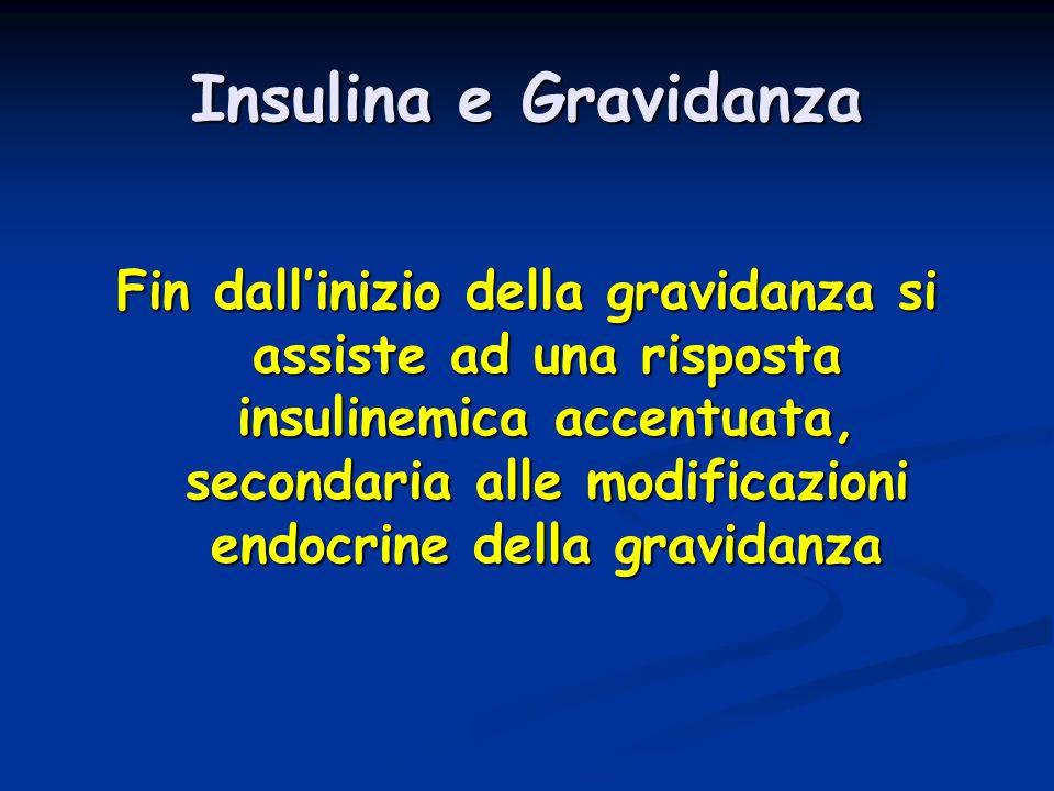 Insulina e Gravidanza Fin dall'inizio della gravidanza si assiste ad una risposta insulinemica accentuata, secondaria alle modificazioni endocrine del