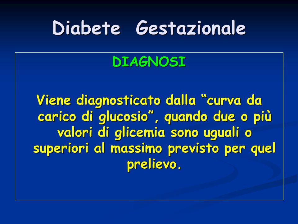 """Diabete Gestazionale DIAGNOSI Viene diagnosticato dalla """"curva da carico di glucosio"""", quando due o più valori di glicemia sono uguali o superiori al"""