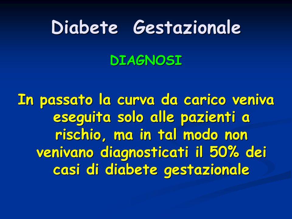 Diabete Gestazionale DIAGNOSI In passato la curva da carico veniva eseguita solo alle pazienti a rischio, ma in tal modo non venivano diagnosticati il