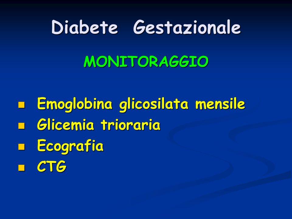 Diabete Gestazionale MONITORAGGIO Emoglobina glicosilata mensile Emoglobina glicosilata mensile Glicemia trioraria Glicemia trioraria Ecografia Ecogra