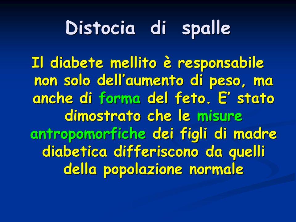 Distocia di spalle Il diabete mellito è responsabile non solo dell'aumento di peso, ma anche di forma del feto. E' stato dimostrato che le misure antr