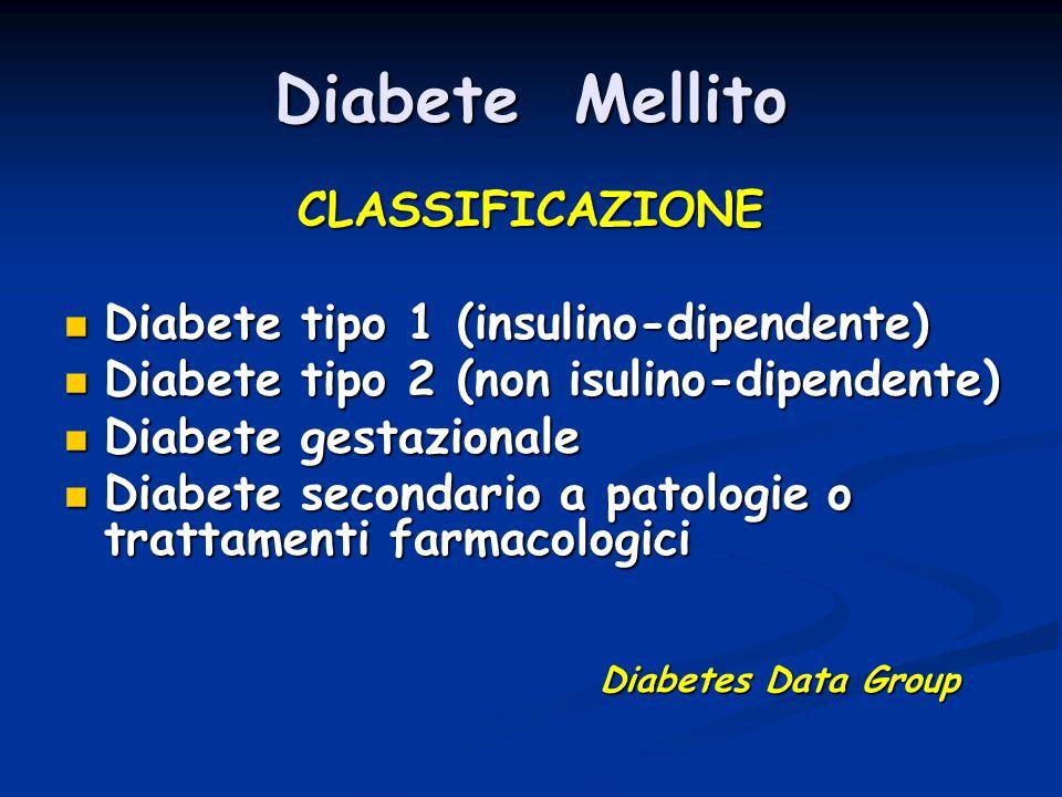 Diabete Mellito CLASSIFICAZIONE Diabete tipo 1 (insulino-dipendente) Diabete tipo 1 (insulino-dipendente) Diabete tipo 2 (non isulino-dipendente) Diab