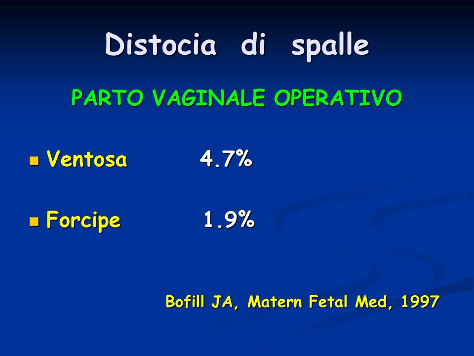 Distocia di spalle PARTO VAGINALE OPERATIVO Ventosa 4.7% Ventosa 4.7% Forcipe 1.9% Forcipe 1.9% Bofill JA, Matern Fetal Med, 1997 Bofill JA, Matern Fe