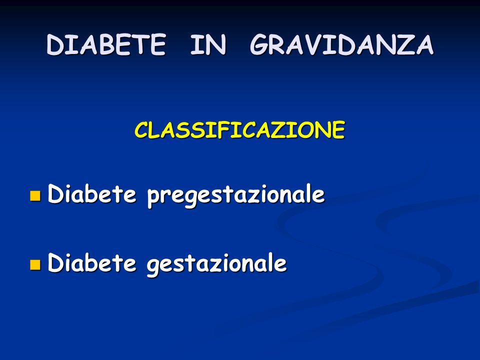 DIABETE IN GRAVIDANZA CLASSIFICAZIONE Diabete pregestazionale Diabete pregestazionale Diabete gestazionale Diabete gestazionale