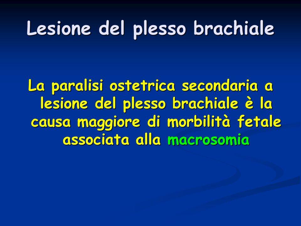 Lesione del plesso brachiale La paralisi ostetrica secondaria a lesione del plesso brachiale è la causa maggiore di morbilità fetale associata alla ma