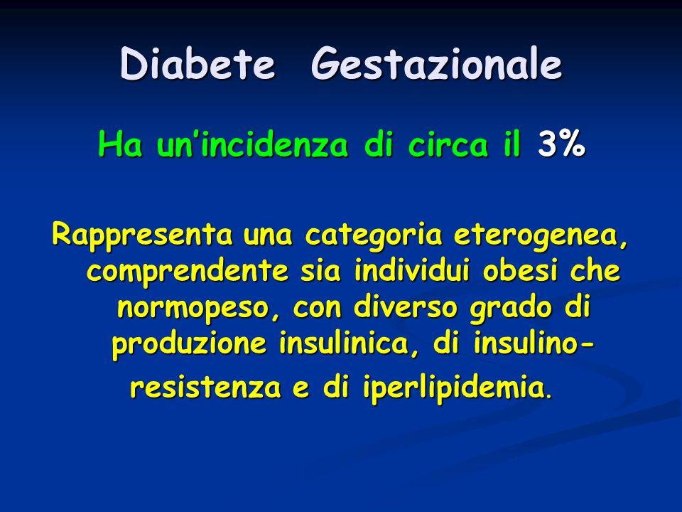 Diabete Gestazionale Ha un'incidenza di circa il 3% Rappresenta una categoria eterogenea, comprendente sia individui obesi che normopeso, con diverso