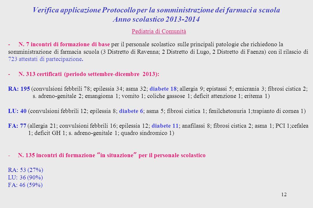 12 Verifica applicazione Protocollo per la somministrazione dei farmaci a scuola Anno scolastico 2013-2014 Pediatria di Comunità -N. 7 incontri di for