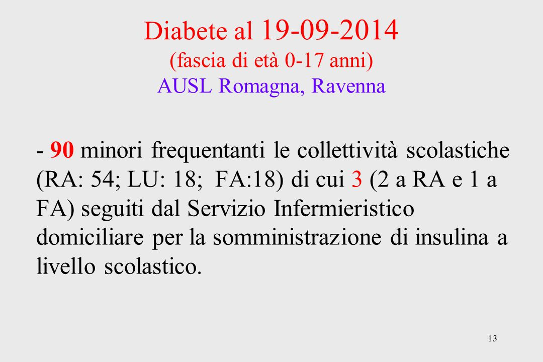 13 Diabete al 19-09-2014 (fascia di età 0-17 anni) AUSL Romagna, Ravenna - 90 minori frequentanti le collettività scolastiche (RA: 54; LU: 18; FA:18)
