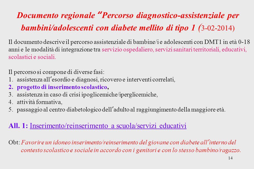 """14 Documento regionale """"Percorso diagnostico-assistenziale per bambini/adolescenti con diabete mellito di tipo 1 ( 3-02-2014) Il documento descrive il"""