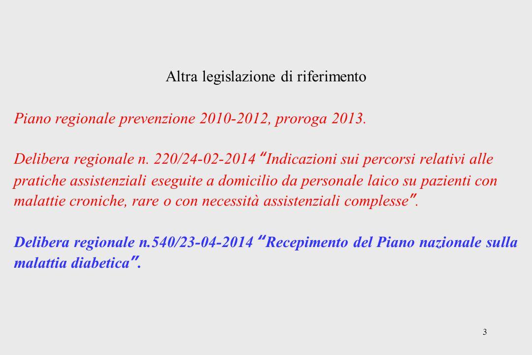 """3 Altra legislazione di riferimento Piano regionale prevenzione 2010-2012, proroga 2013. Delibera regionale n. 220/24-02-2014 """"Indicazioni sui percors"""