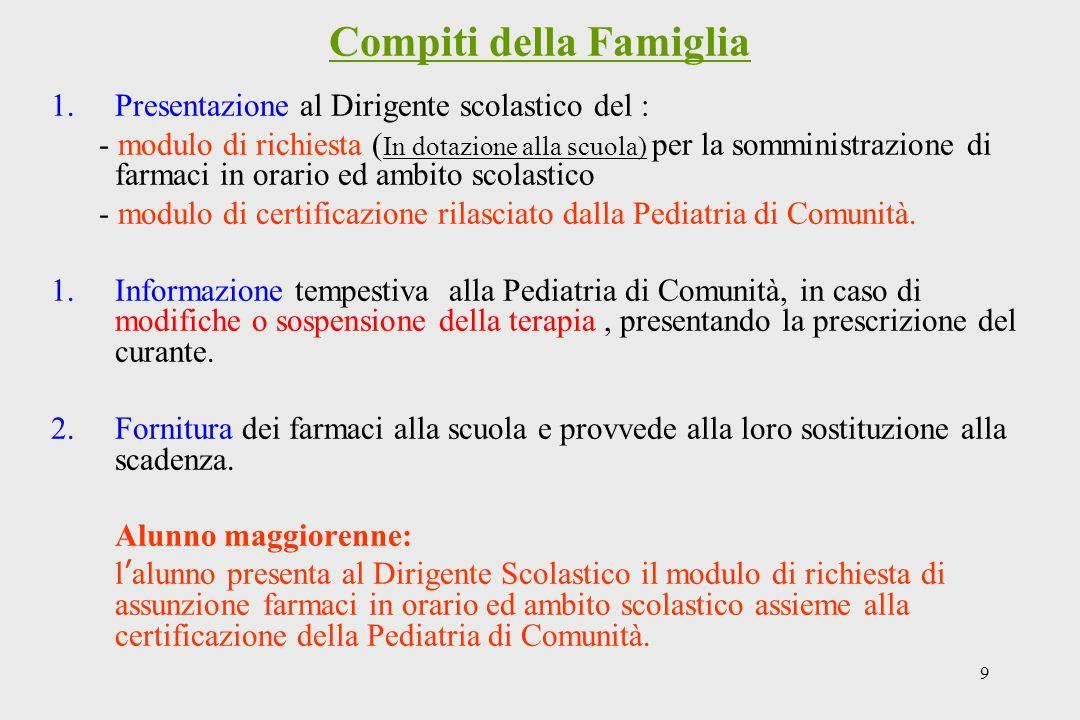 9 Compiti della Famiglia 1.Presentazione al Dirigente scolastico del : - modulo di richiesta ( In dotazione alla scuola) per la somministrazione di fa