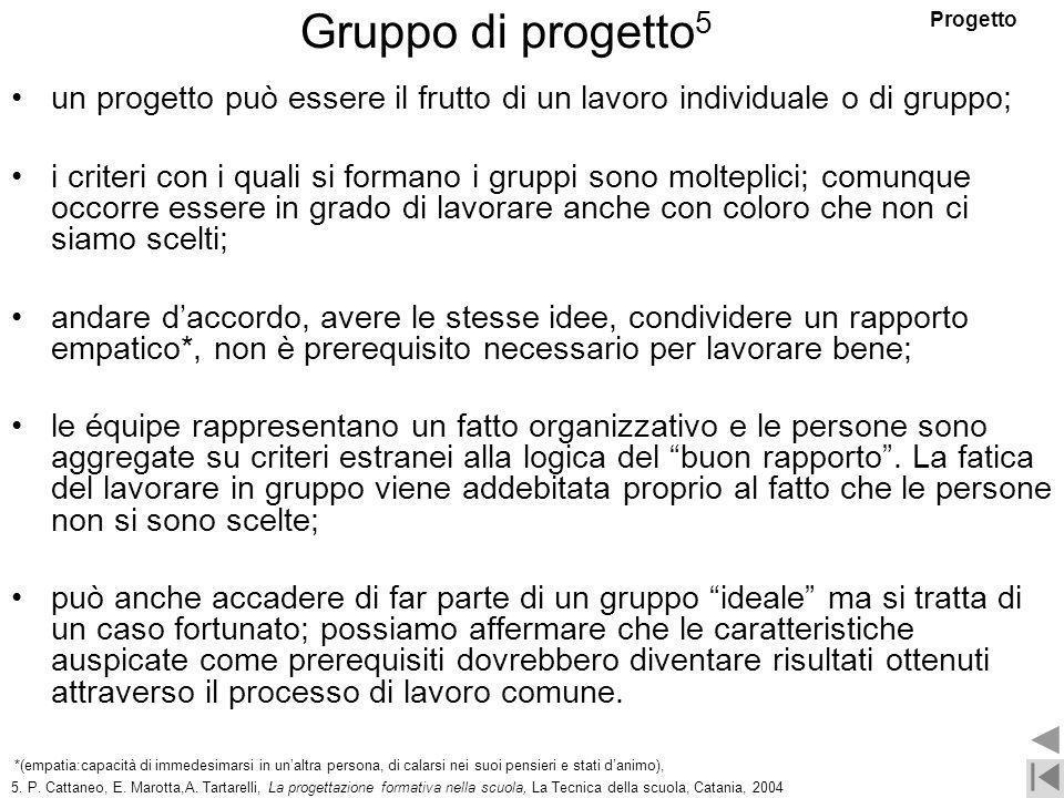 un progetto può essere il frutto di un lavoro individuale o di gruppo; i criteri con i quali si formano i gruppi sono molteplici; comunque occorre ess