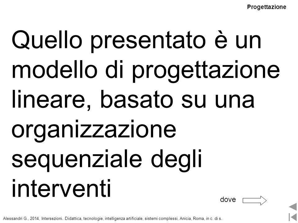 Quello presentato è un modello di progettazione lineare, basato su una organizzazione sequenziale degli interventi dove Progettazione Alessandri G., 2