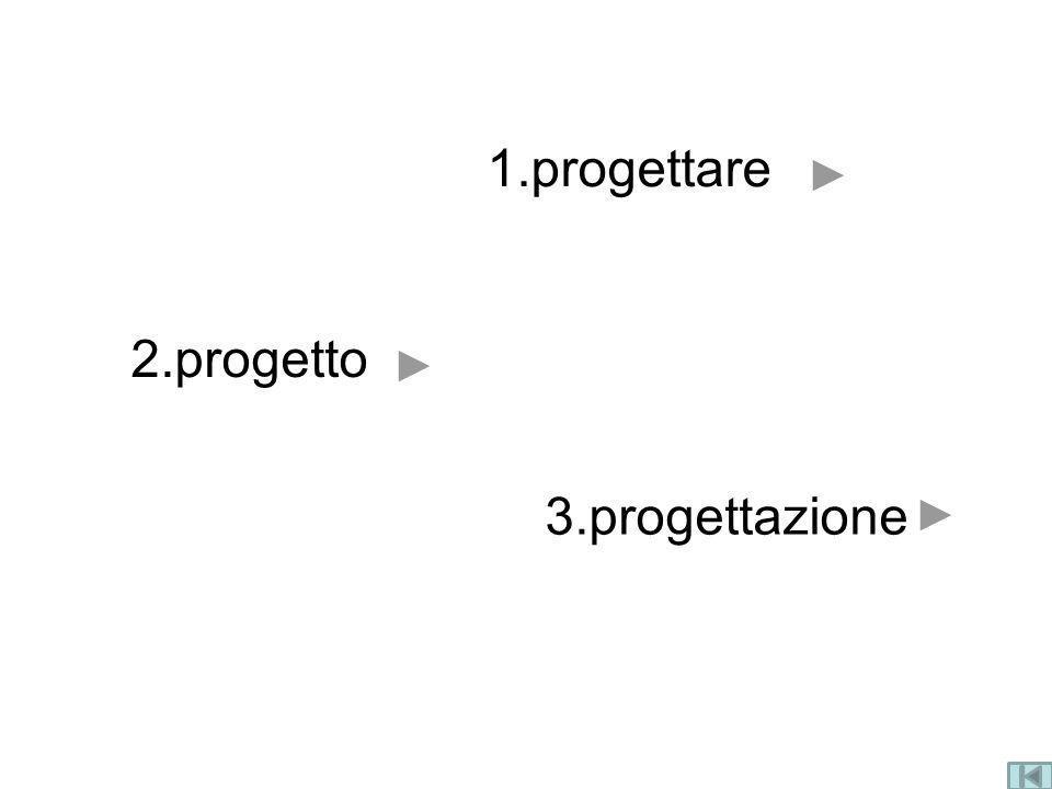 1.progettare 3.progettazione 2.progetto