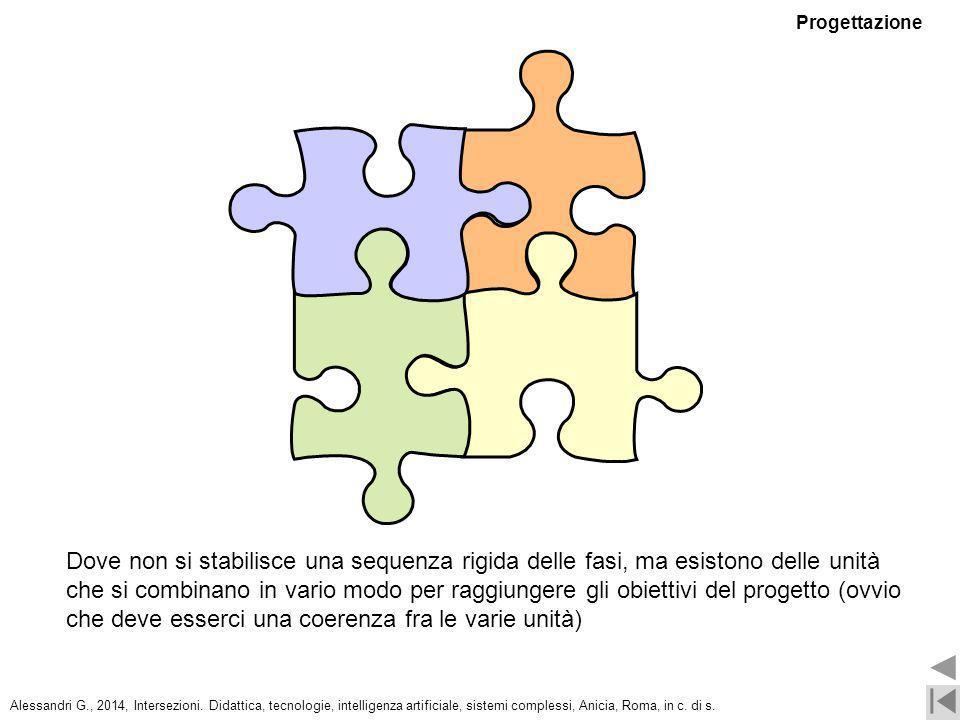 Dove non si stabilisce una sequenza rigida delle fasi, ma esistono delle unità che si combinano in vario modo per raggiungere gli obiettivi del proget