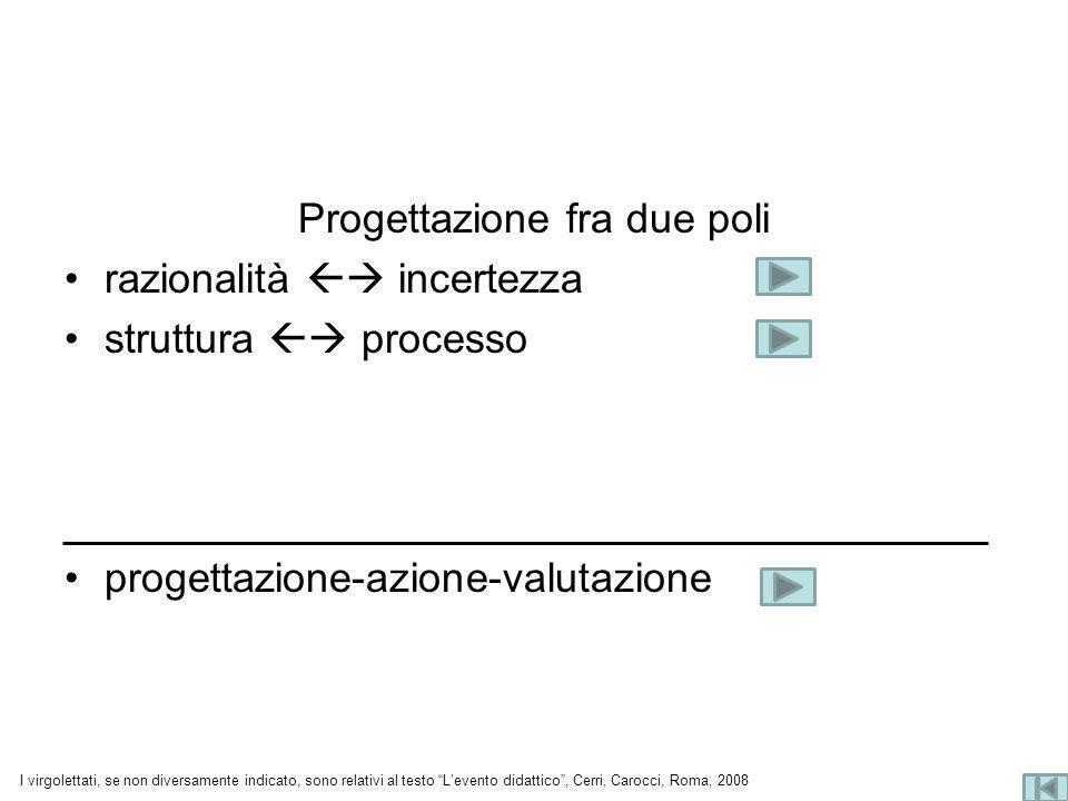 Progettazione fra due poli razionalità  incertezza struttura  processo progettazione-azione-valutazione I virgolettati, se non diversamente indica