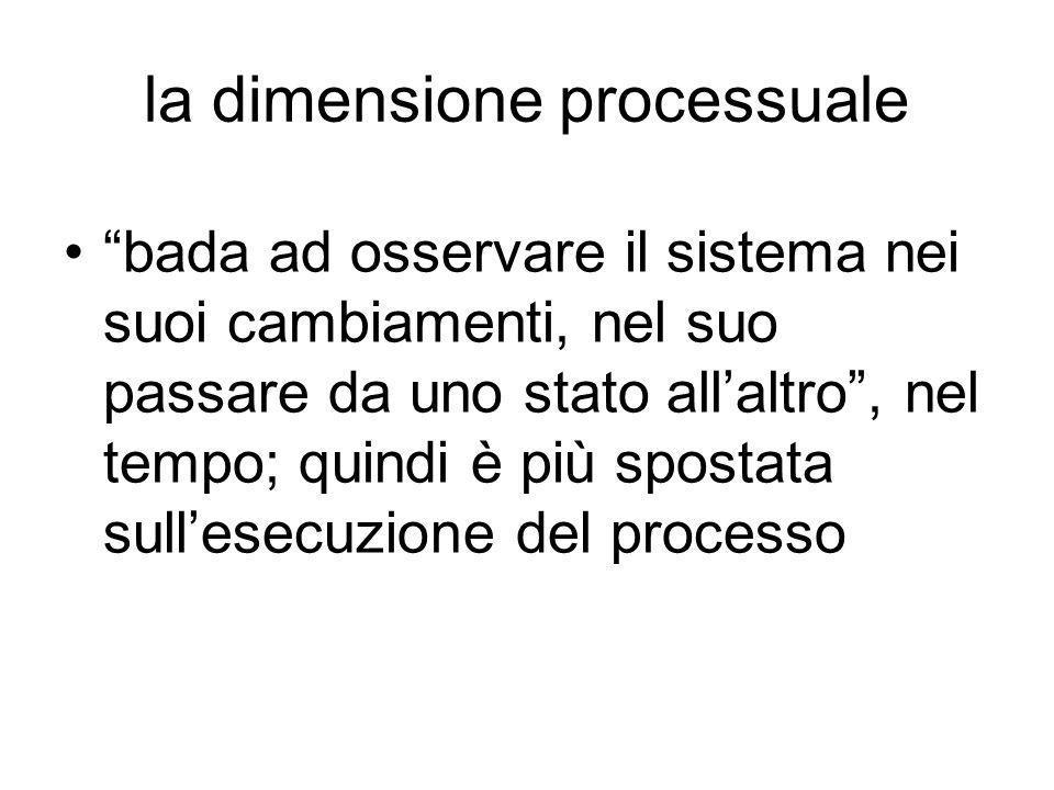 """la dimensione processuale """"bada ad osservare il sistema nei suoi cambiamenti, nel suo passare da uno stato all'altro"""", nel tempo; quindi è più spostat"""