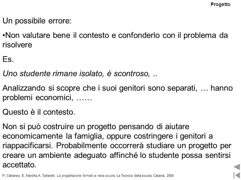 Un possibile errore: Non valutare bene il contesto e confonderlo con il problema da risolvere Es. Uno studente rimane isolato, é scontroso,.. Analizza