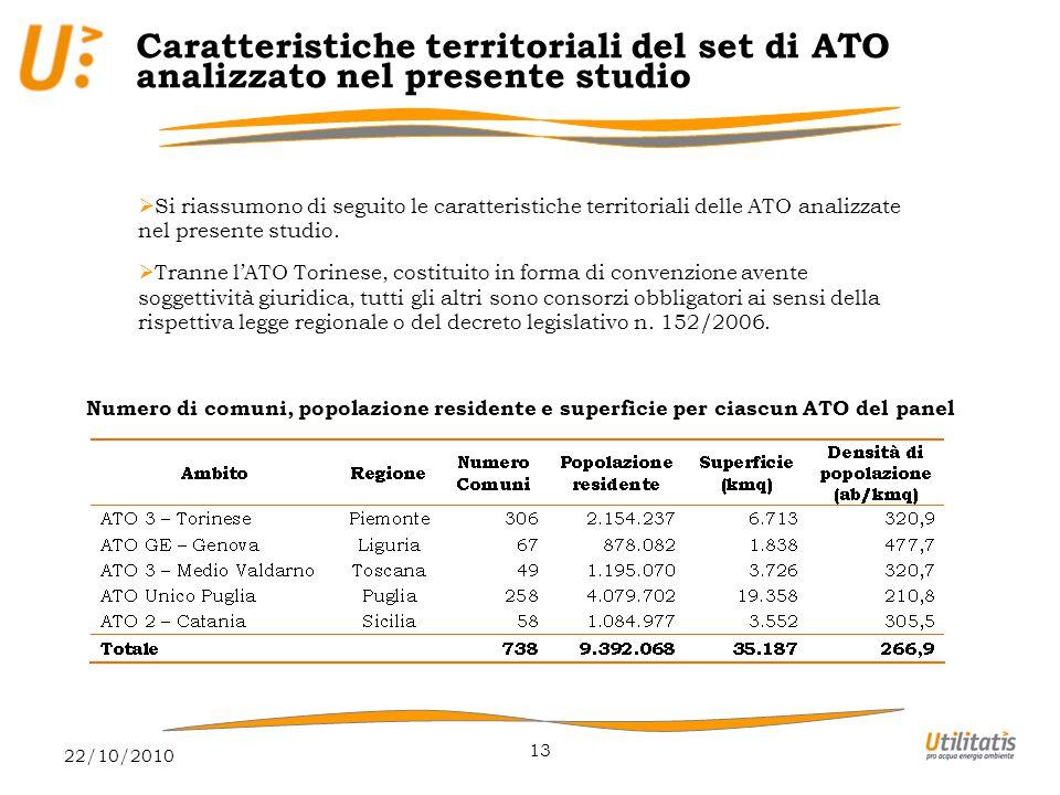 22/10/2010 13 Caratteristiche territoriali del set di ATO analizzato nel presente studio  Si riassumono di seguito le caratteristiche territoriali delle ATO analizzate nel presente studio.