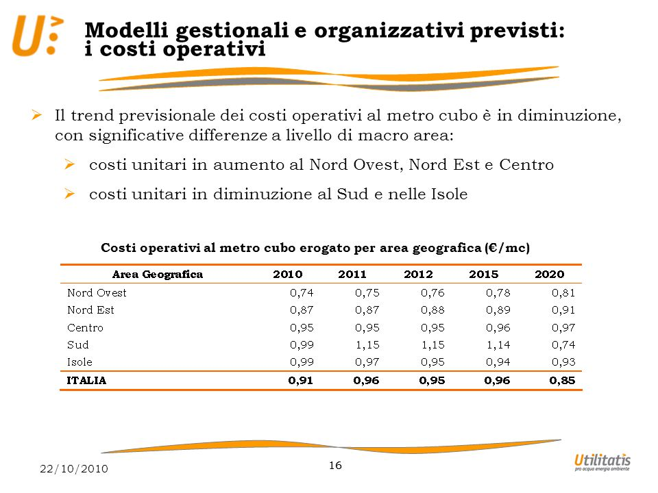 22/10/2010 16 Modelli gestionali e organizzativi previsti: i costi operativi  Il trend previsionale dei costi operativi al metro cubo è in diminuzione, con significative differenze a livello di macro area:  costi unitari in aumento al Nord Ovest, Nord Est e Centro  costi unitari in diminuzione al Sud e nelle Isole Costi operativi al metro cubo erogato per area geografica (€/mc)