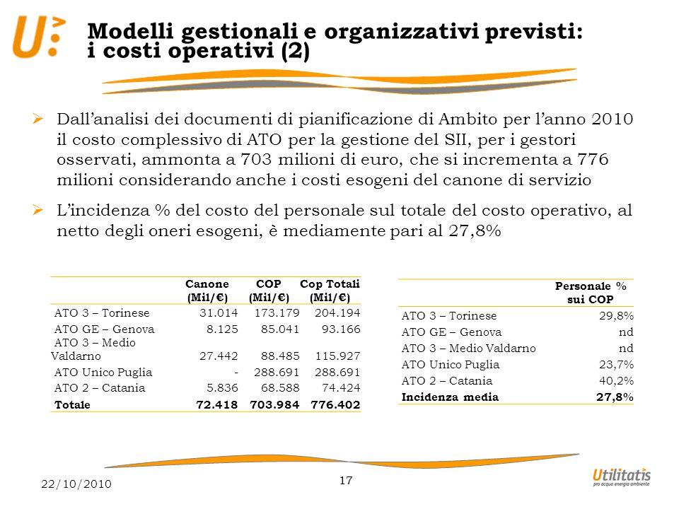 22/10/2010 17 Modelli gestionali e organizzativi previsti: i costi operativi (2)  Dall'analisi dei documenti di pianificazione di Ambito per l'anno 2010 il costo complessivo di ATO per la gestione del SII, per i gestori osservati, ammonta a 703 milioni di euro, che si incrementa a 776 milioni considerando anche i costi esogeni del canone di servizio  L'incidenza % del costo del personale sul totale del costo operativo, al netto degli oneri esogeni, è mediamente pari al 27,8% Canone (Mil/€) COP (Mil/€) Cop Totali (Mil/€) ATO 3 – Torinese 31.014 173.179 204.194 ATO GE – Genova 8.125 85.041 93.166 ATO 3 – Medio Valdarno 27.442 88.485 115.927 ATO Unico Puglia - 288.691 ATO 2 – Catania 5.836 68.588 74.424 Totale 72.418 703.984 776.402 Personale % sui COP ATO 3 – Torinese29,8% ATO GE – Genovand ATO 3 – Medio Valdarnond ATO Unico Puglia23,7% ATO 2 – Catania40,2% Incidenza media27,8%
