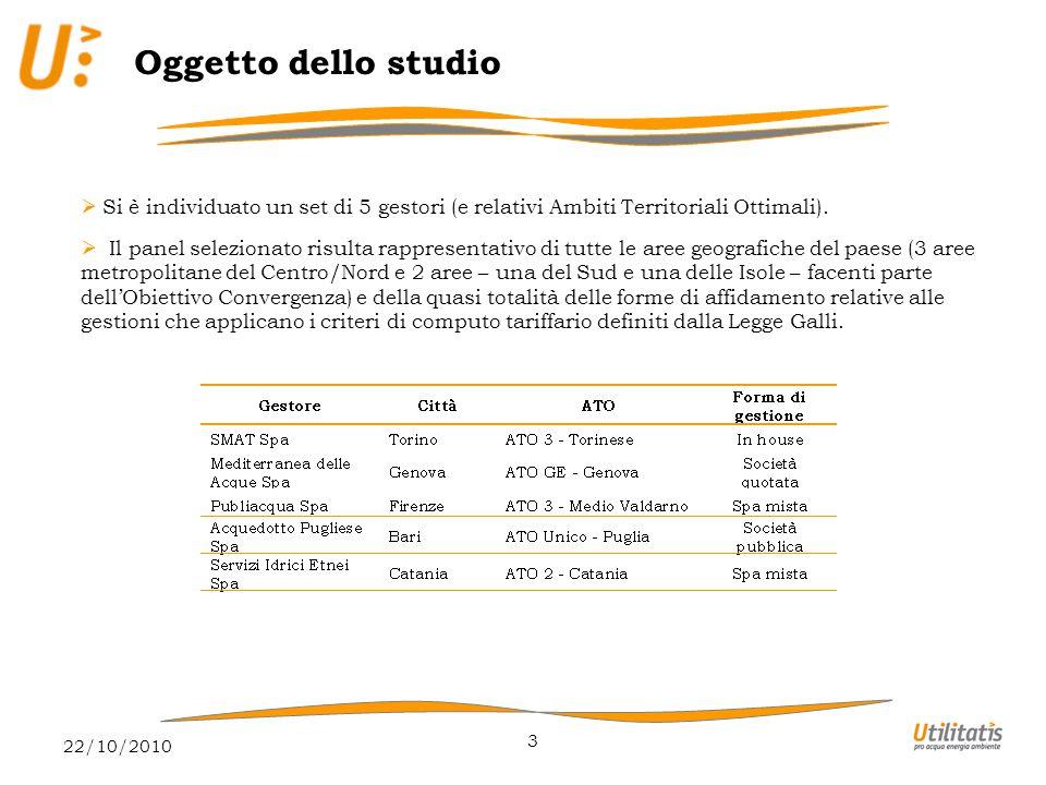 22/10/2010 3 Oggetto dello studio  Si è individuato un set di 5 gestori (e relativi Ambiti Territoriali Ottimali).
