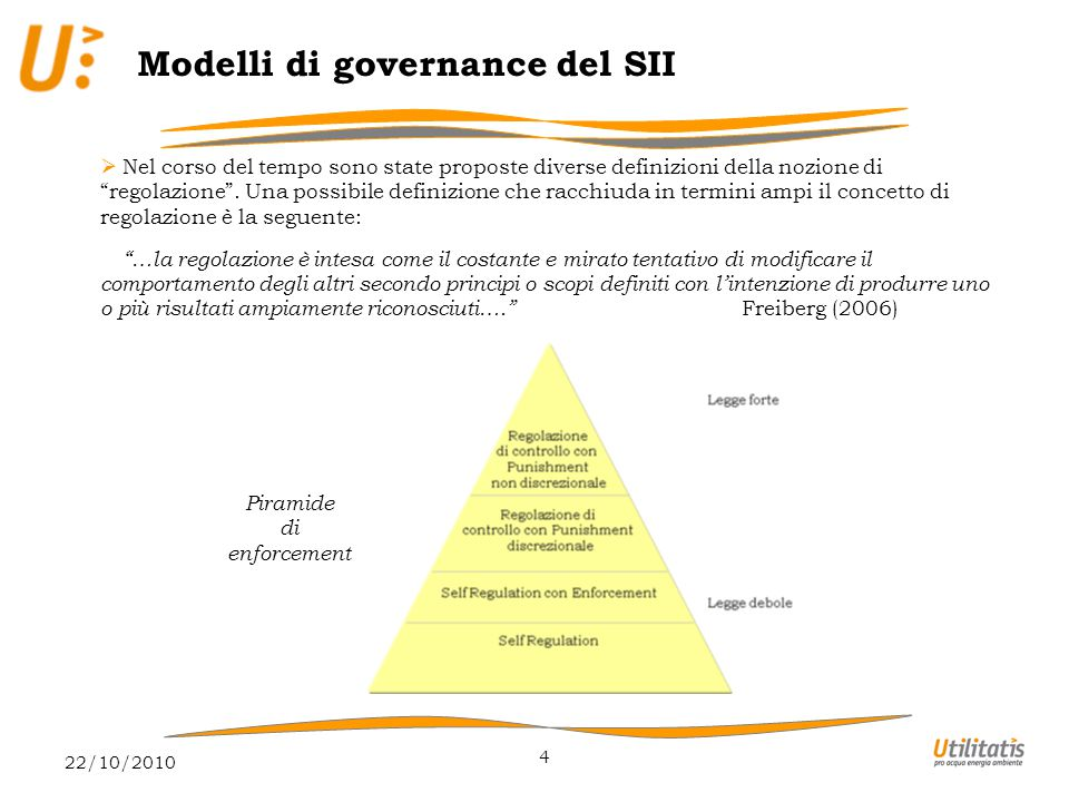 22/10/2010 4 Modelli di governance del SII  Nel corso del tempo sono state proposte diverse definizioni della nozione di regolazione .