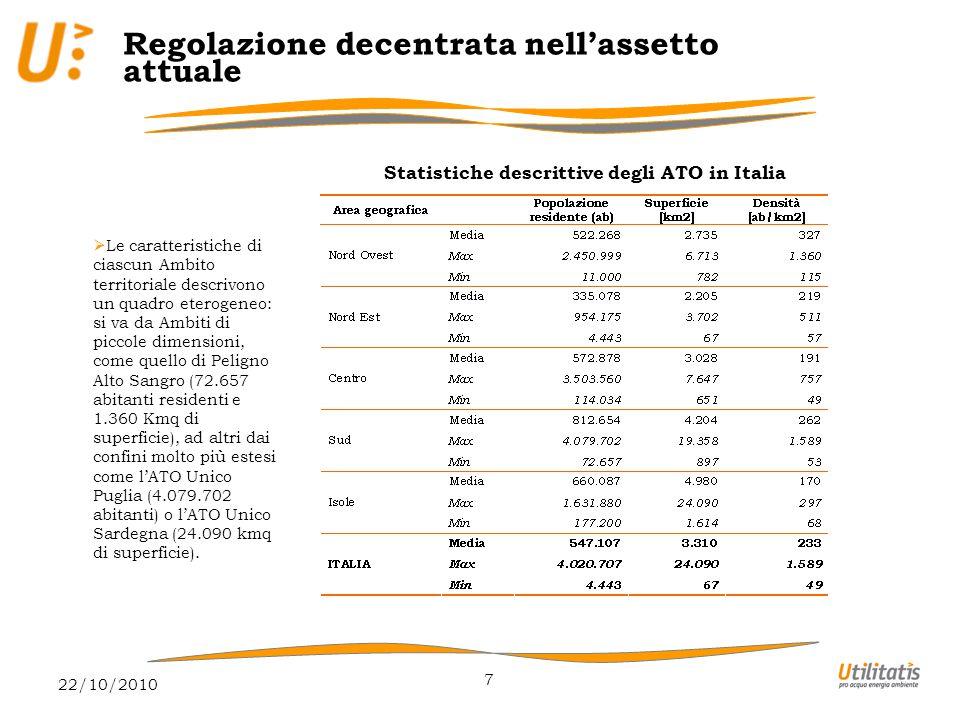 22/10/2010 7 Regolazione decentrata nell'assetto attuale Statistiche descrittive degli ATO in Italia  Le caratteristiche di ciascun Ambito territoriale descrivono un quadro eterogeneo: si va da Ambiti di piccole dimensioni, come quello di Peligno Alto Sangro (72.657 abitanti residenti e 1.360 Kmq di superficie), ad altri dai confini molto più estesi come l'ATO Unico Puglia (4.079.702 abitanti) o l'ATO Unico Sardegna (24.090 kmq di superficie).