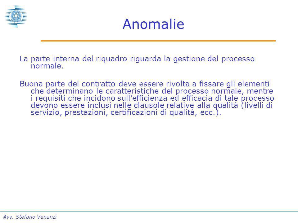 Avv. Stefano Venanzi Anomalie La parte interna del riquadro riguarda la gestione del processo normale. Buona parte del contratto deve essere rivolta a