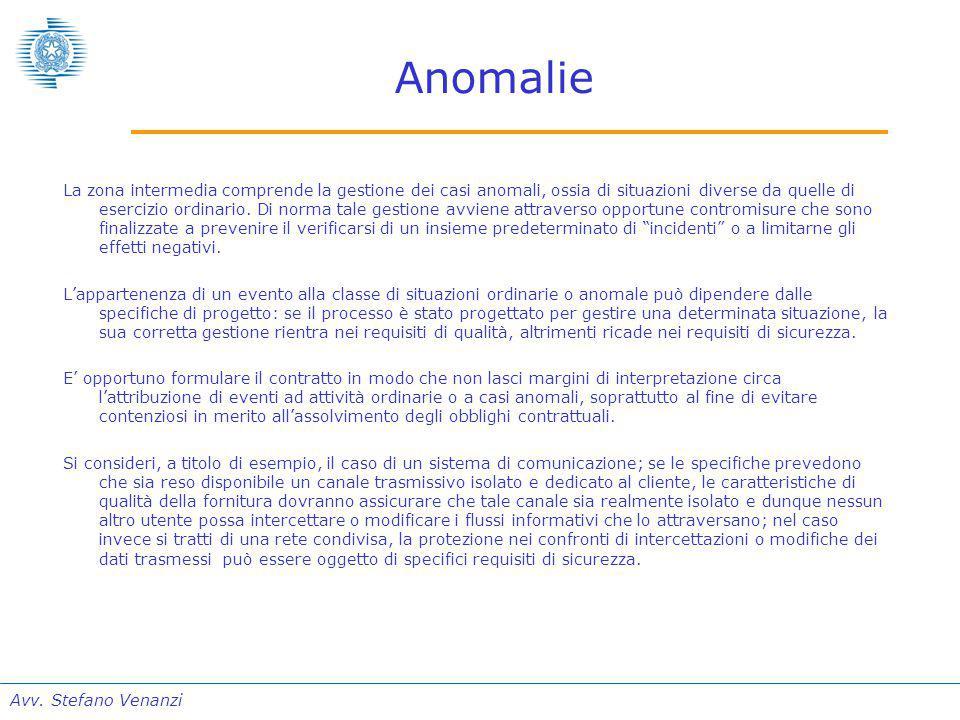 Avv. Stefano Venanzi Anomalie La zona intermedia comprende la gestione dei casi anomali, ossia di situazioni diverse da quelle di esercizio ordinario.