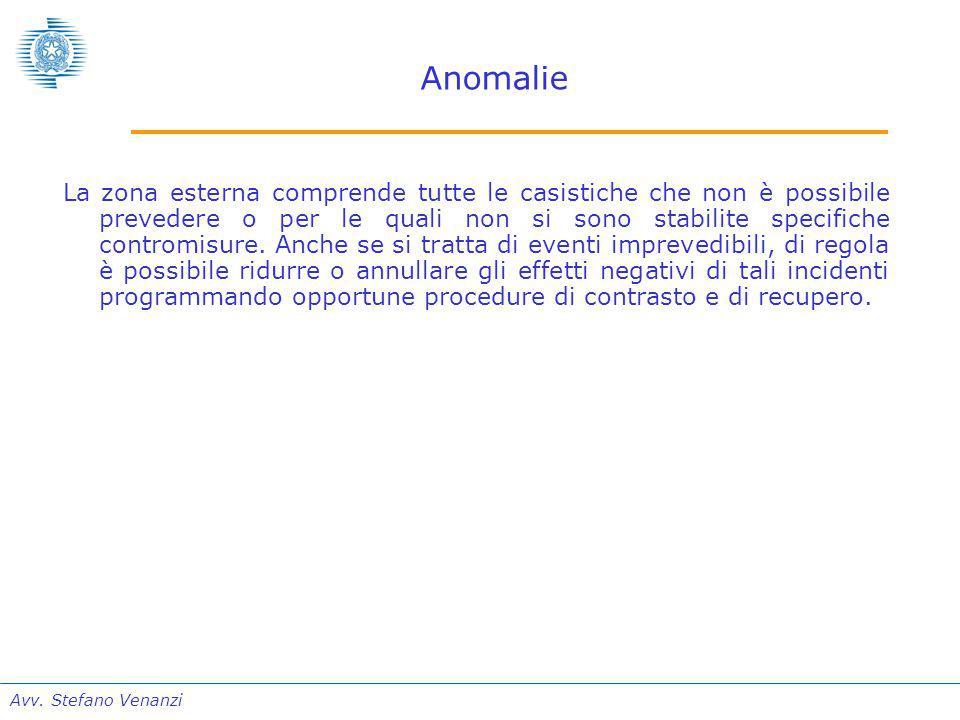 Avv. Stefano Venanzi Anomalie La zona esterna comprende tutte le casistiche che non è possibile prevedere o per le quali non si sono stabilite specifi
