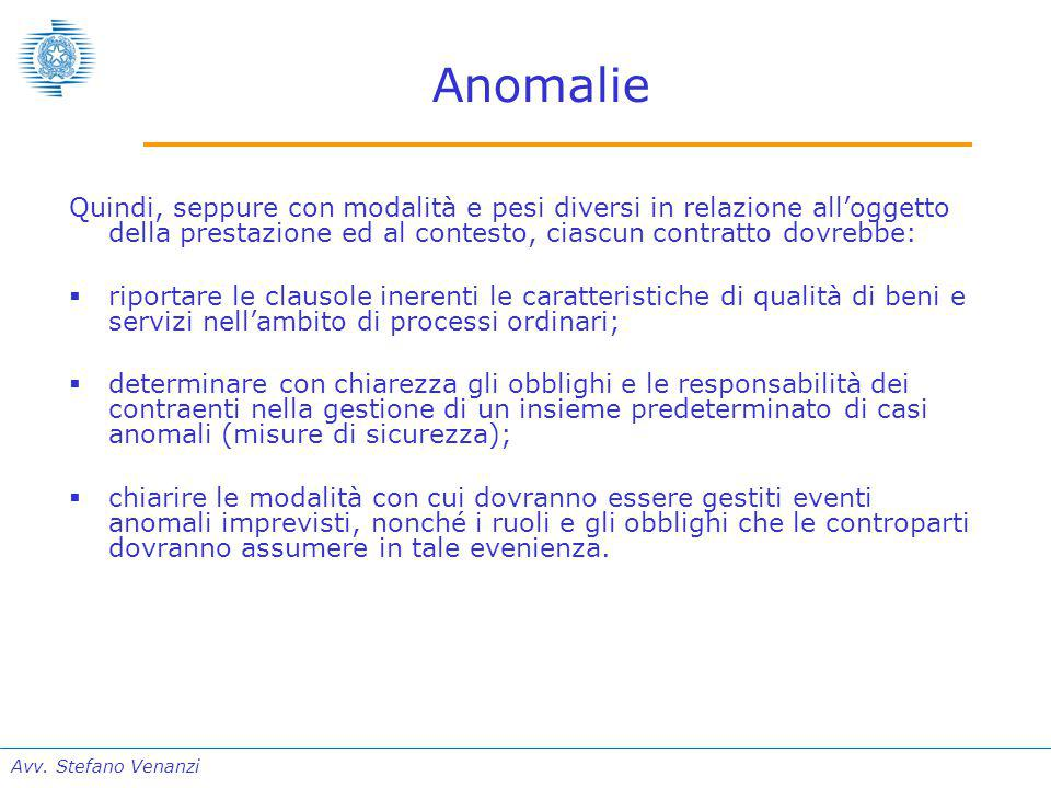 Avv.Stefano Venanzi … Codice Penale Art. 615-quinquies.