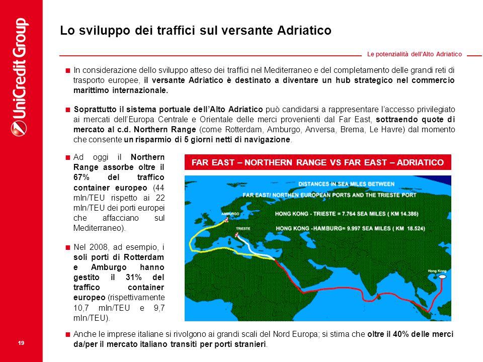 Lo sviluppo dei traffici sul versante Adriatico  In considerazione dello sviluppo atteso dei traffici nel Mediterraneo e del completamento delle grandi reti di trasporto europee, il versante Adriatico è destinato a diventare un hub strategico nel commercio marittimo internazionale.