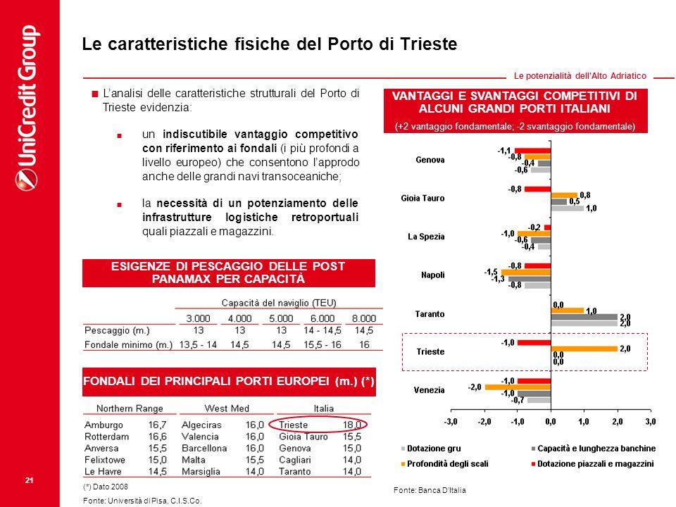 21 Le caratteristiche fisiche del Porto di Trieste  L'analisi delle caratteristiche strutturali del Porto di Trieste evidenzia:  un indiscutibile va