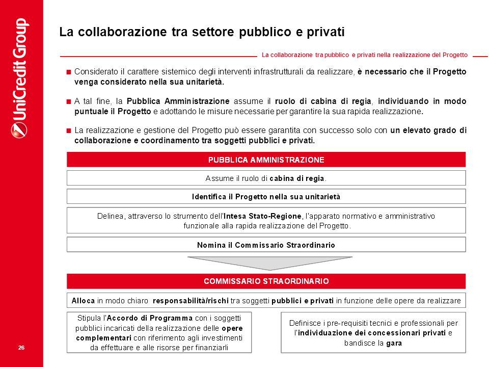 26 La collaborazione tra settore pubblico e privati La collaborazione tra pubblico e privati nella realizzazione del Progetto  Considerato il carattere sistemico degli interventi infrastrutturali da realizzare, è necessario che il Progetto venga considerato nella sua unitarietà.