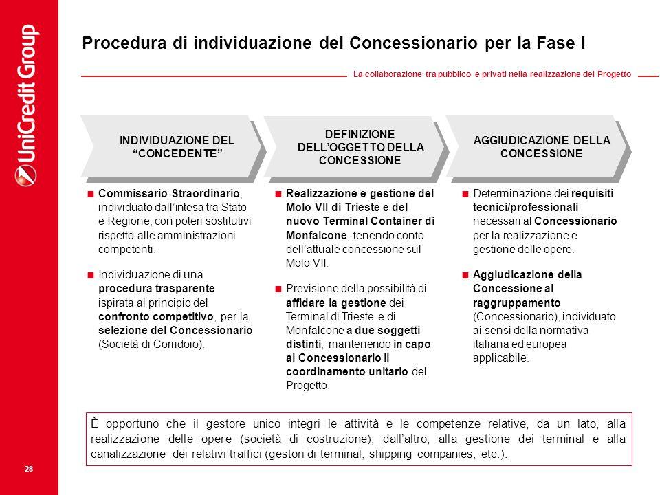 """Procedura di individuazione del Concessionario per la Fase I INDIVIDUAZIONE DEL """"CONCEDENTE"""" AGGIUDICAZIONE DELLA CONCESSIONE  Commissario Straordina"""