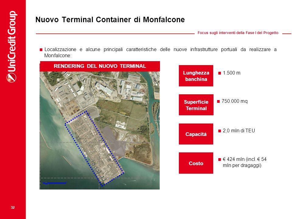 32 Nuovo Terminal Container di Monfalcone Lunghezza banchina Superficie Terminal Capacità Costo  1.500 m  750.000 mq  2,0 mln di TEU  € 424 mln (i