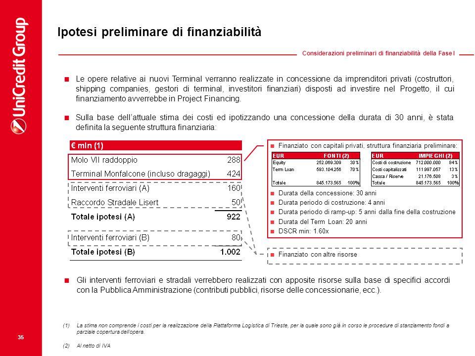  Finanziato con capitali privati, struttura finanziaria preliminare:  Durata della concessione: 30 anni  Durata periodo di costruzione: 4 anni  Du