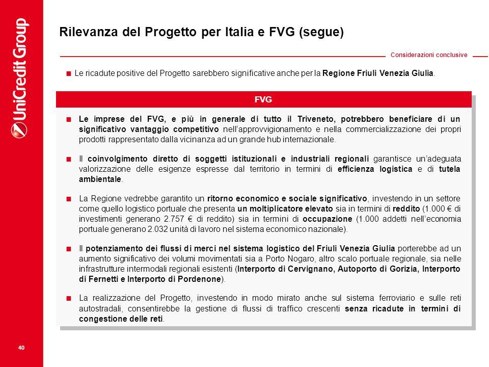 Le imprese del FVG, e più in generale di tutto il Triveneto, potrebbero beneficiare di un significativo vantaggio competitivo nell'approvvigionamento e nella commercializzazione dei propri prodotti rappresentato dalla vicinanza ad un grande hub internazionale.