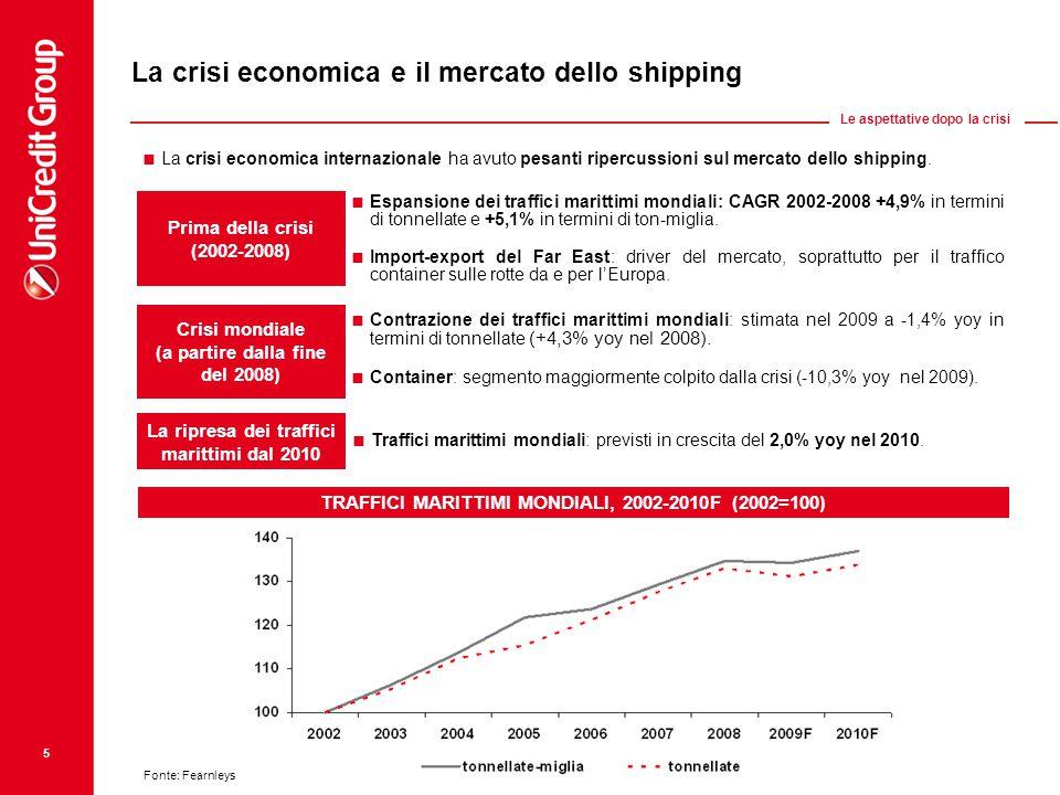 5 La crisi economica e il mercato dello shipping  La crisi economica internazionale ha avuto pesanti ripercussioni sul mercato dello shipping. Prima