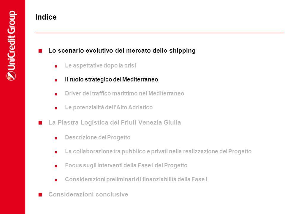 Indice  Lo scenario evolutivo del mercato dello shipping  Le aspettative dopo la crisi  Il ruolo strategico del Mediterraneo  Driver del traffico