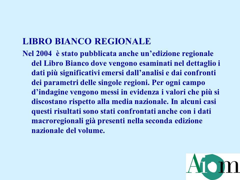 LIBRO BIANCO REGIONALE Nel 2004 è stato pubblicata anche un'edizione regionale del Libro Bianco dove vengono esaminati nel dettaglio i dati più significativi emersi dall'analisi e dai confronti dei parametri delle singole regioni.