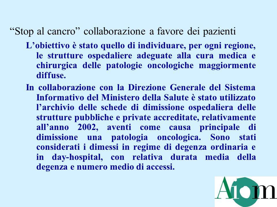 L'obiettivo è stato quello di individuare, per ogni regione, le strutture ospedaliere adeguate alla cura medica e chirurgica delle patologie oncologiche maggiormente diffuse.